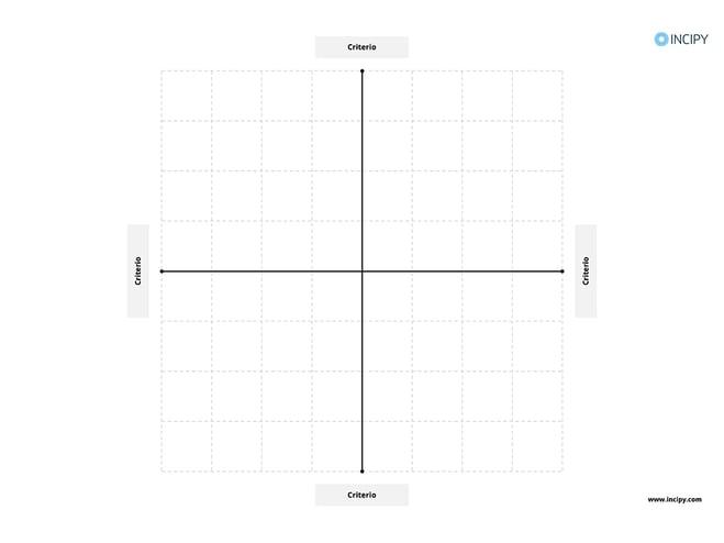 INCIPY-recursos-plantilla-mapa-posicionamiento