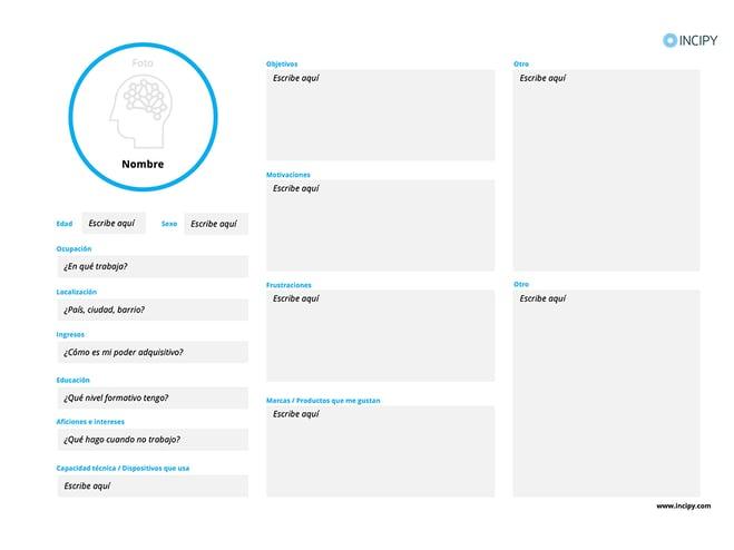 INCIPY-recursos-plantilla-user-persona-white