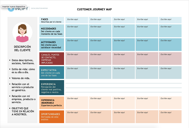 Incipy_Plantilla_Customer_Journey_Map
